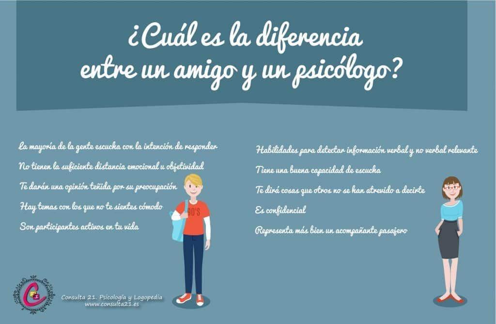 diferencias entre un psicologo y un amigo